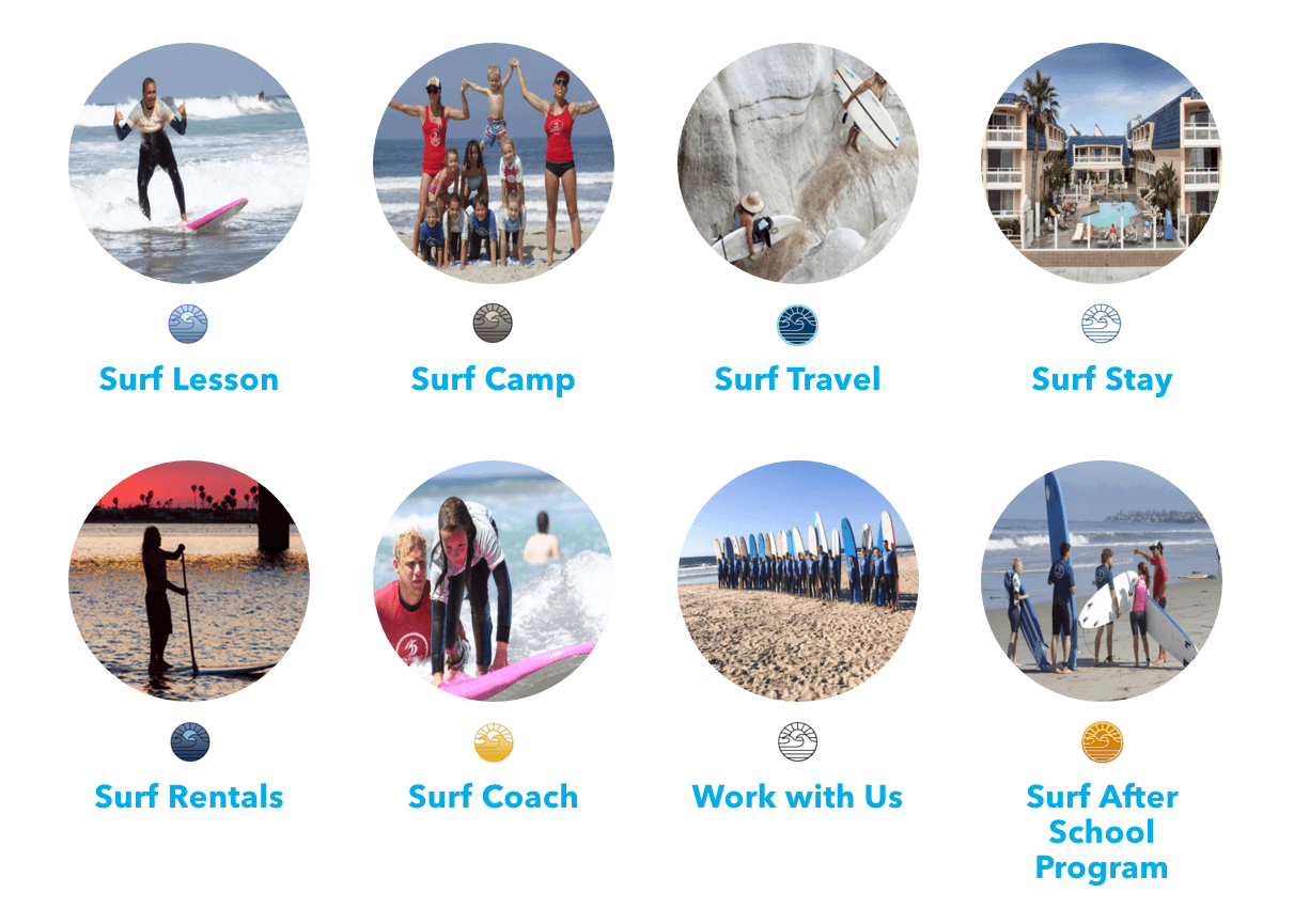Hello guys, we introduce you the totally new Pacific Surf website!